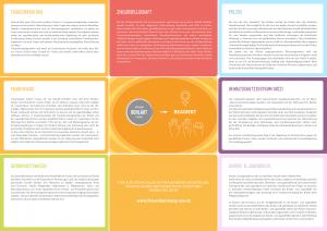 Folder: Interventionskette gegen Gewalt, Seite 2